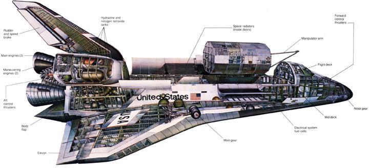 Cutaway of Space Shuttle by NASA