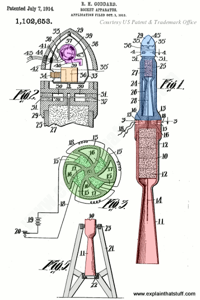 Robert Hutchings Goddard's design for a high-altitude rocket camera from US Patent 1,102,653