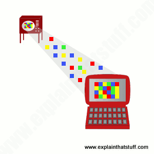 Clipart style artwork showing the concept of streaming media.