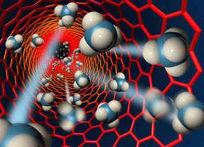 Methane molecules in a carbon nanotube
